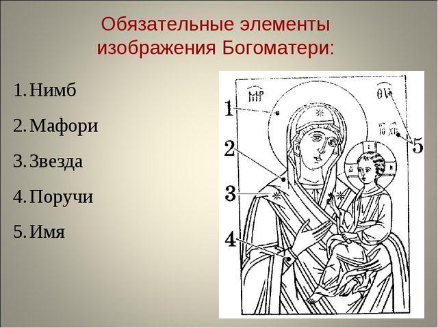 Обязательные элементы изображения Богоматери: Нимб Мафори Звезда Поручи Имя