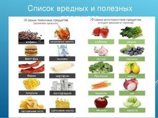 Список вредных и полезных продуктов