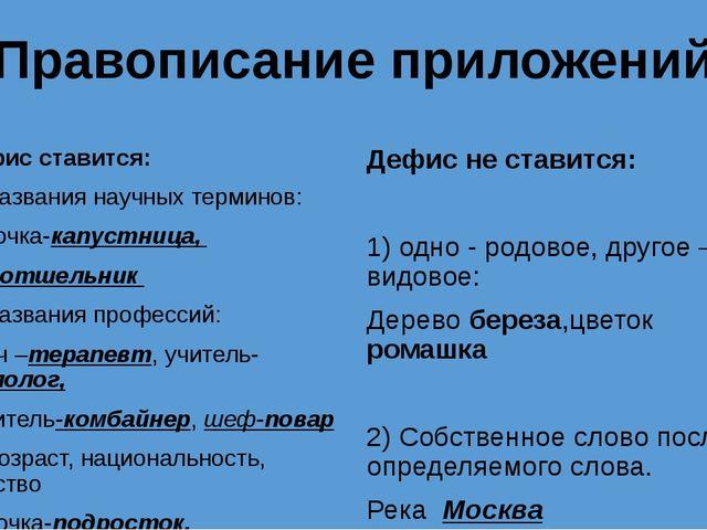 Правописание приложений Дефис ставится: 1) Названия научных терминов: бабочка...