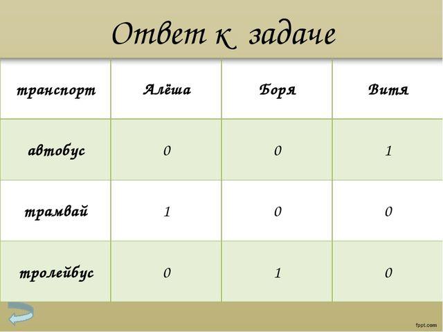 Ответ к задаче транспортАлёшаБоряВитя автобус001 трамвай100 тролейбу...