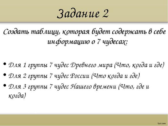 Задание 2 Создать таблицу, которая будет содержать в себе информацию о 7 чуде...