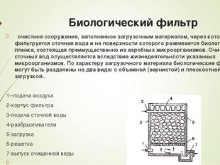 Биологический фильтр очистное сооружение, заполненное загрузочным материало