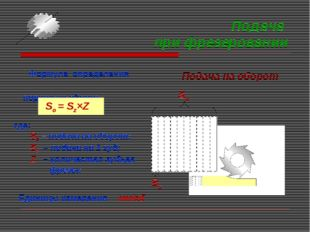 Подача при фрезеровании Формула определения подачи на оборот. Sо = Sz×Z где: