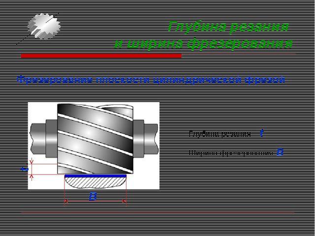 Глубина резания и ширина фрезерования Фрезерование плоскости цилиндрической ф...