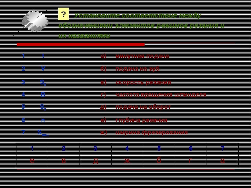 Установите соответствие между обозначениями элементов режимов резания и их н...