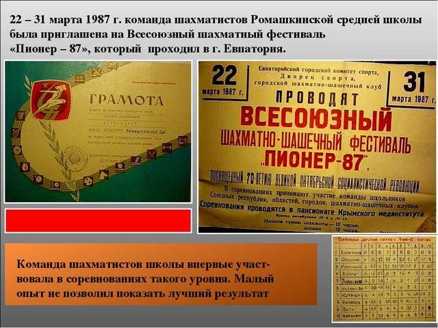 22 – 31 марта 1987 г. команда шахматистов Ромашкинской средней школы была пр...