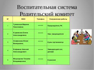 Воспитательная система Родительский комитет № ФИО Телефон Направление работы