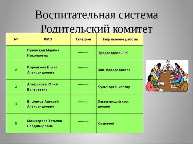 Воспитательная система Родительский комитет № ФИО Телефон Направление работы...