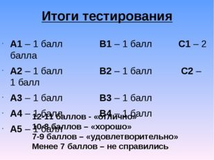 Итоги тестирования А1 – 1 балл В1 – 1 балл С1 – 2 балла А2 – 1 балл В2 – 1 ба
