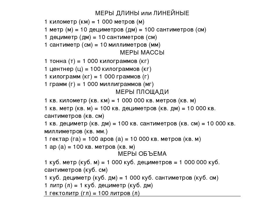 МЕРЫ ДЛИНЫ или ЛИНЕЙНЫЕ 1 километр (км) = 1 000 метров (м) 1 метр (м) = 10 д...