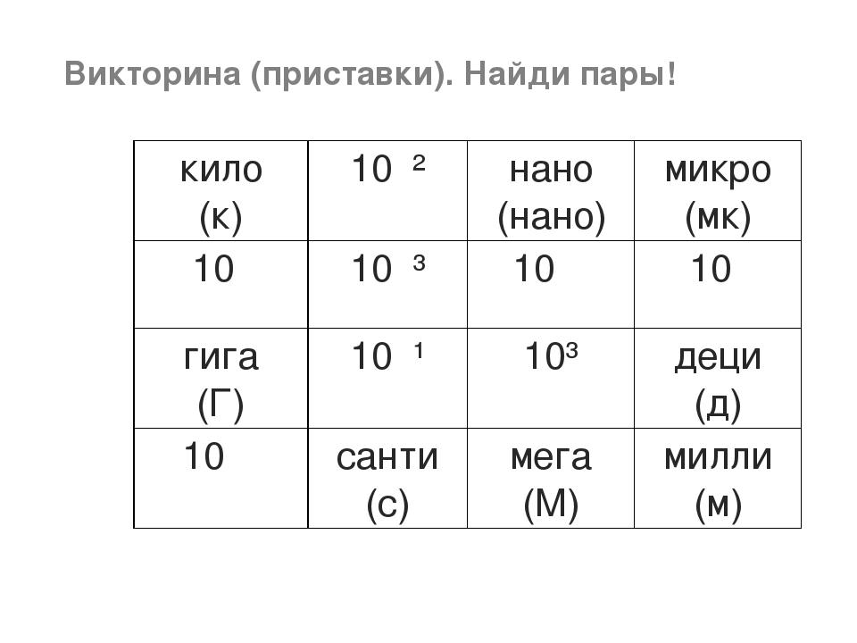 Викторина (приставки). Найди пары! кило (к)10⁻²нано (нано)микро (мк) 10⁹1...