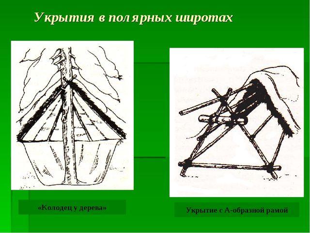Укрытия в полярных широтах «Колодец у дерева» Укрытие с А-образной рамой