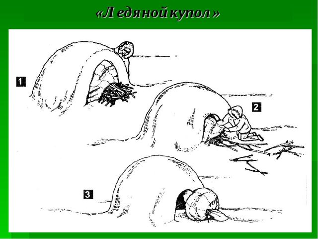 «Ледяной купол»