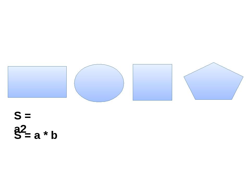 S = а2 S = а * b