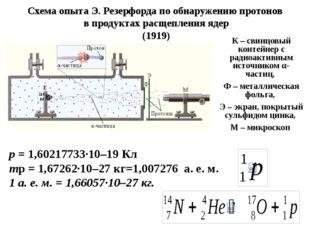 К – свинцовый контейнер с радиоактивным источником α-частиц, Ф – металлическа