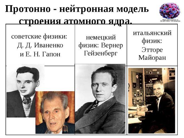 Протонно - нейтронная модель строения атомного ядра. советские физики: Д. Д....