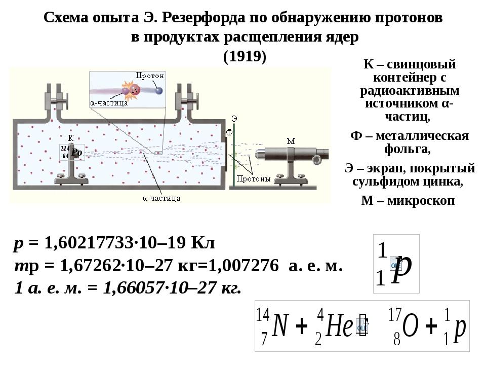 К – свинцовый контейнер с радиоактивным источником α-частиц, Ф – металлическа...