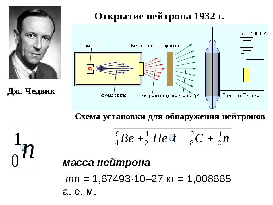 Дж. Чедвик Схема установки для обнаружения нейтронов масса нейтрона mn = 1,67...