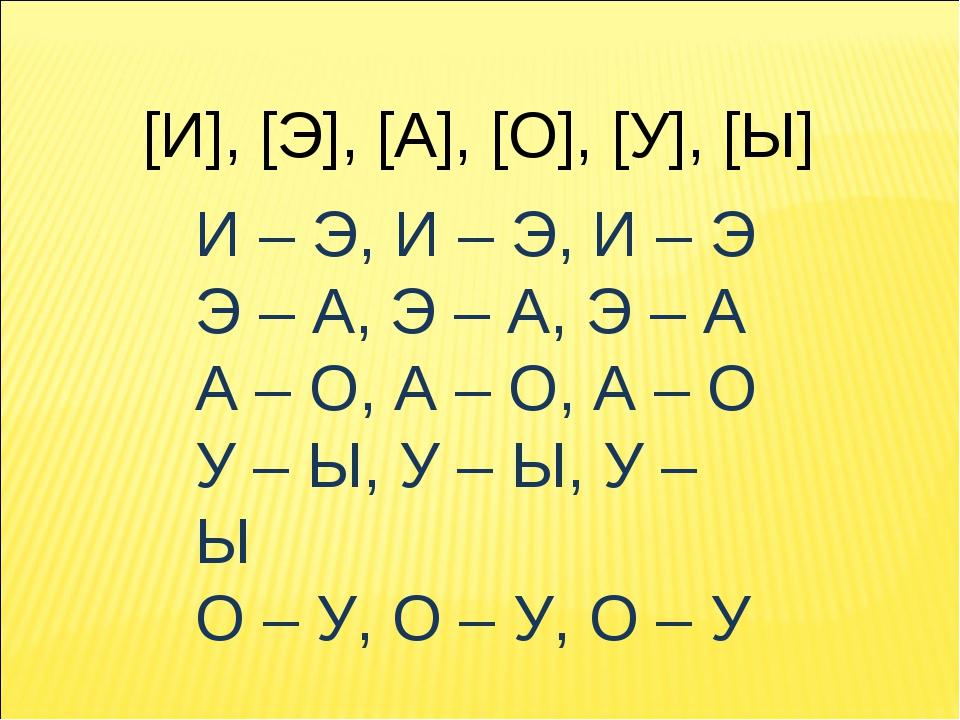 [И], [Э], [А], [О], [У], [Ы] И – Э, И – Э, И – Э Э – А, Э – А, Э – А А – О, А...