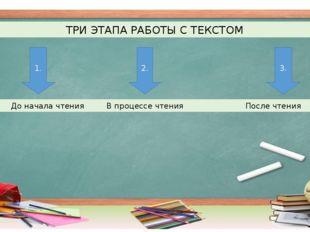 ТРИ ЭТАПА РАБОТЫ С ТЕКСТОМ До начала чтения В процессе чтения После чтения 1.