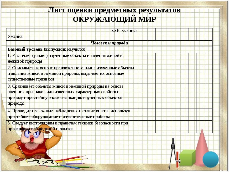 Лист оценки предметных результатов ОКРУЖАЮЩИЙ МИР Ф.И. ученика Умения ...