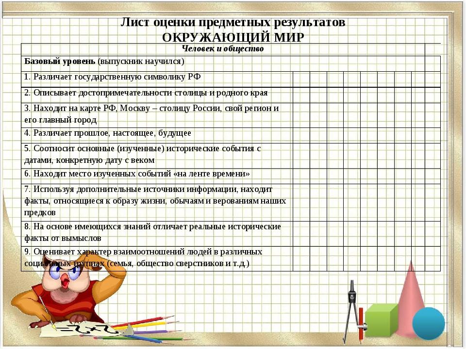 Лист оценки предметных результатов ОКРУЖАЮЩИЙ МИР Человек и общество Базов...