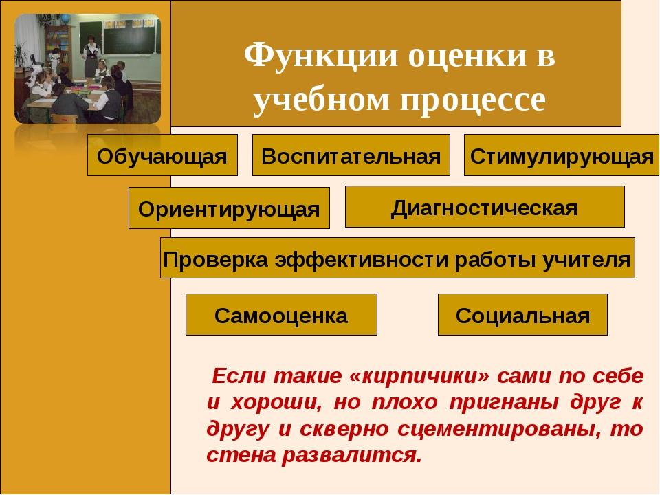 Функции оценки в учебном процессе Социальная Ориентирующая Стимулирующая Вос...