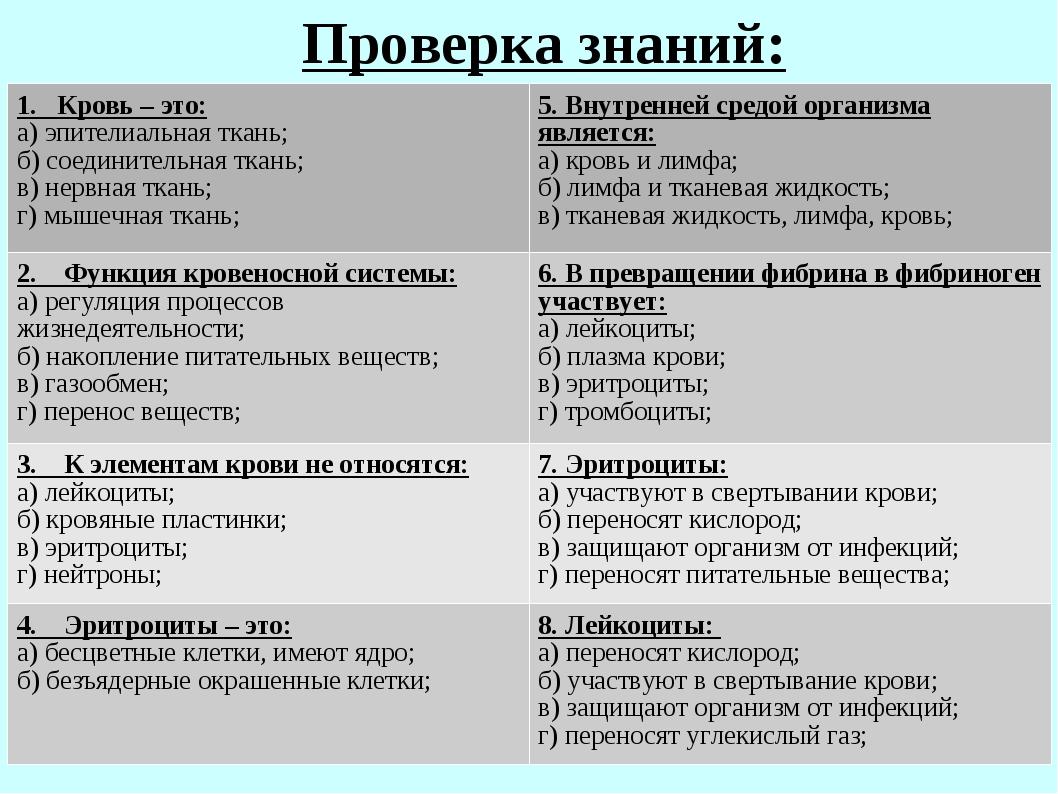 Проверка знаний: 1. Кровь – это: а) эпителиальная ткань; б) соединительная тк...