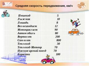 Средняя скорость передвижения, км/ч  Пешеход 5 Лыжник 10 Лошадь 8 Велосипед