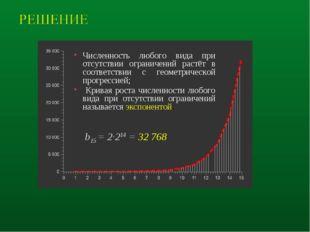 b15 = 2·214 = 32 768 Численность любого вида при отсутствии ограничений растё