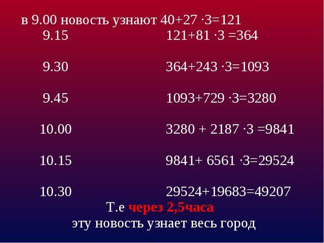 в 9.00 новость узнают 40+27 ·3=121 9.15 121+81 ·3 =364 9.30 364+243 ·3=1093 9...