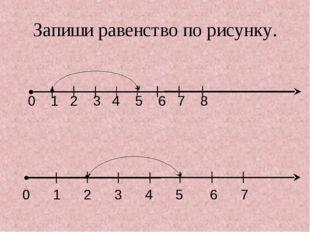 Запиши равенство по рисунку. 0 1 2 3 4 5 6 7 8 0 1 2 3 4 5 6 7