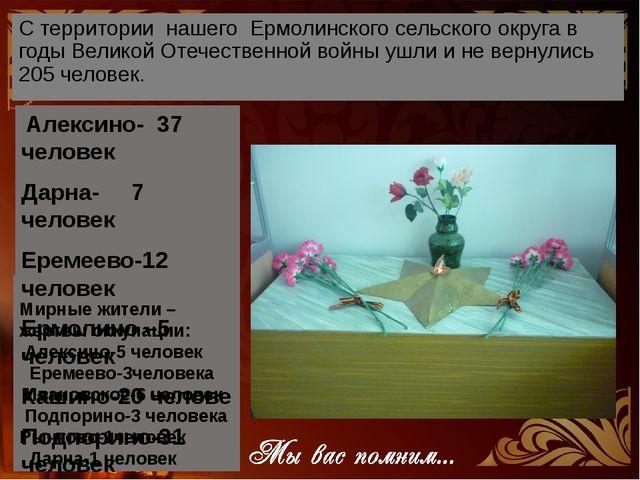 Мирные жители – жертвы оккупации: Алексино-5 человек Еремеево-3человека Иван...