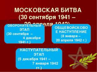 МОСКОВСКАЯ БИТВА (30 сентября 1941 – 20 апреля 1942) ОБОРОНИТЕЛЬНЫЙ ЭТАП (30