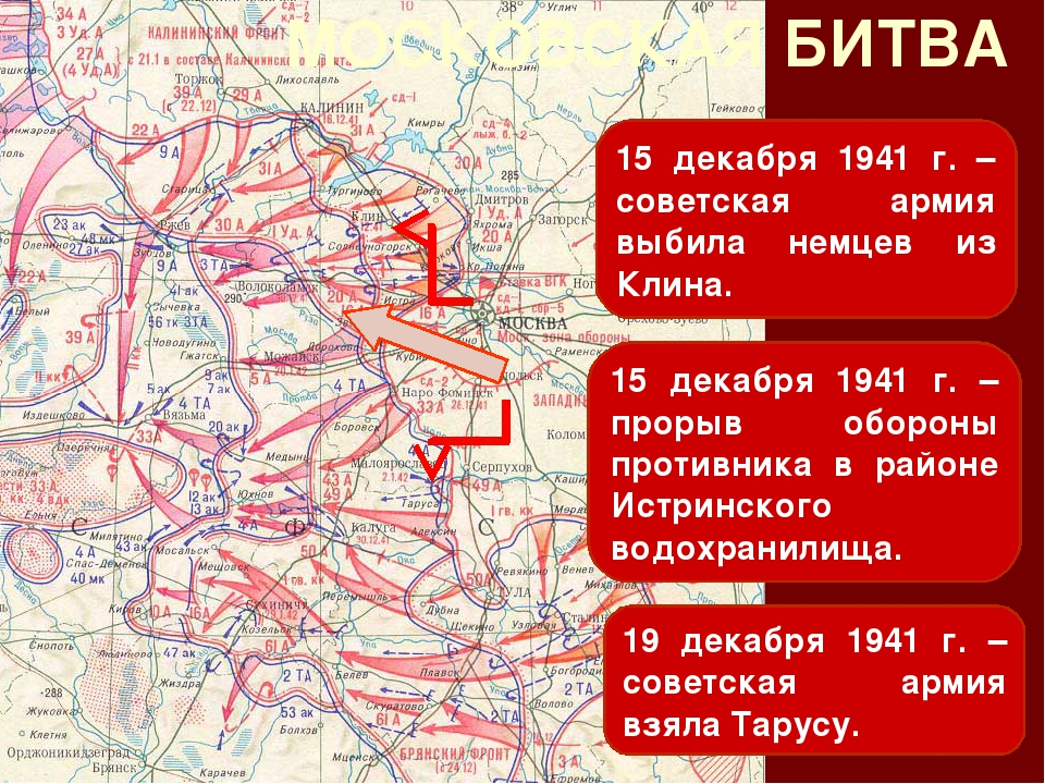 МОСКОВСКАЯ БИТВА 15 декабря 1941 г. – советская армия выбила немцев из Клина....