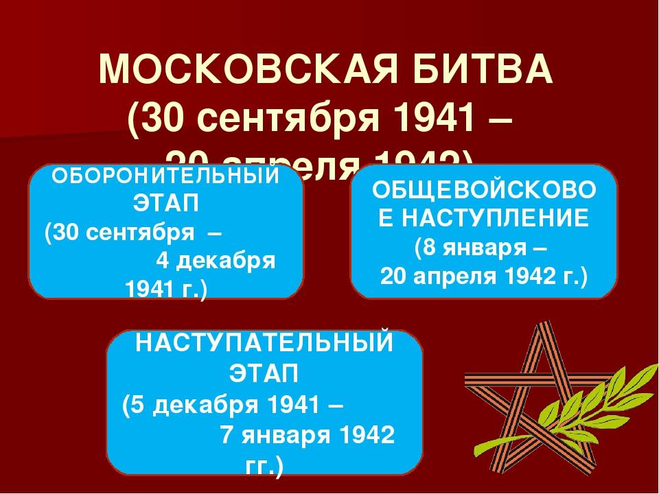 МОСКОВСКАЯ БИТВА (30 сентября 1941 – 20 апреля 1942) ОБОРОНИТЕЛЬНЫЙ ЭТАП (30...