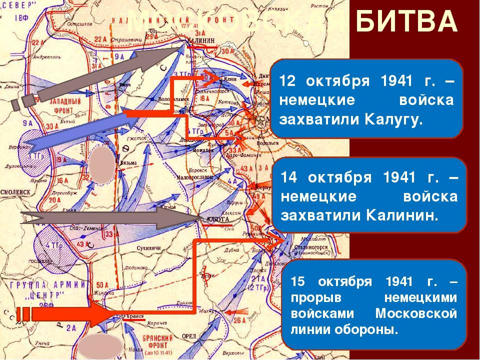 МОСКОВСКАЯ БИТВА 12 октября 1941 г. – немецкие войска захватили Калугу. 14 ок...