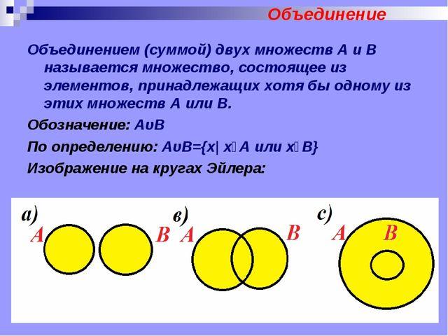 Объединение Объединением (суммой) двух множеств А и В называется множество, с...