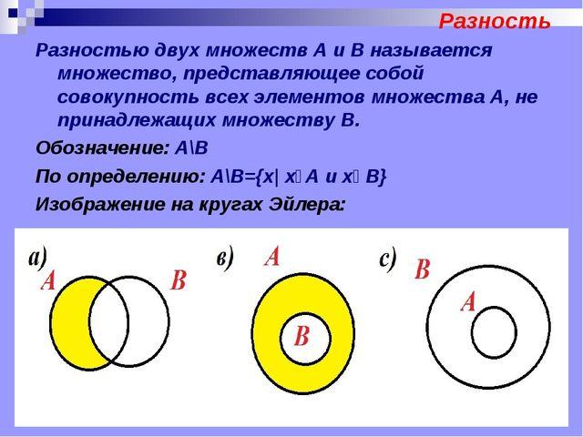 Разность Разностью двух множеств А и В называется множество, представляющее с...