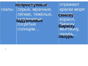 неприступные задумчивые синеву бирюзу лазурь скалы неприступные, серые, м