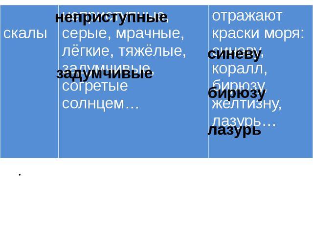 неприступные задумчивые синеву бирюзу лазурь скалы неприступные, серые, м...
