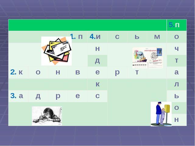 5.п 1. п4.исьмо нч дт 2. конверта кл 3. адрес...