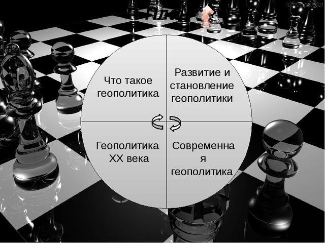Что такое геополитика Развитие и становление геополитики Геополитика XX века...