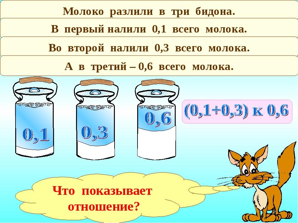 Молоко разлили в три бидона. В первый налили 0,1 всего молока. Во второй нали...