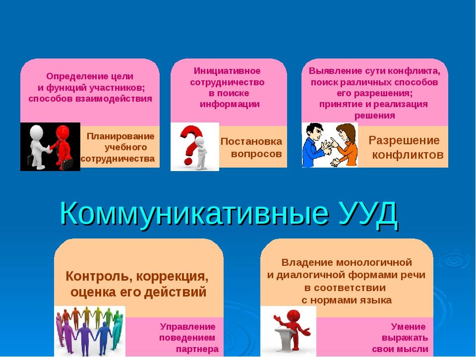 Коммуникативные УУД Определение цели и функций участников; способов взаимодей...