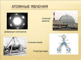 Дифракция электронов Атомный реактор Атомная бомба Структура ядра