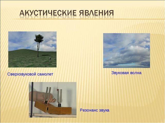 Сверхзвуковой самолет Звуковая волна Резонанс звука