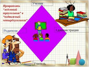 """Ученик Родители Администрация Учитель Превратить """"жёсткий треугольник"""" в """"под"""