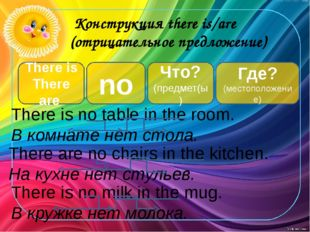 Конструкция there is/are (отрицательное предложение) There is There are no Ч