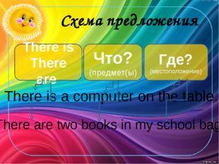 Схема предложения There is There are Что? (предмет(ы) Где? (местоположение)